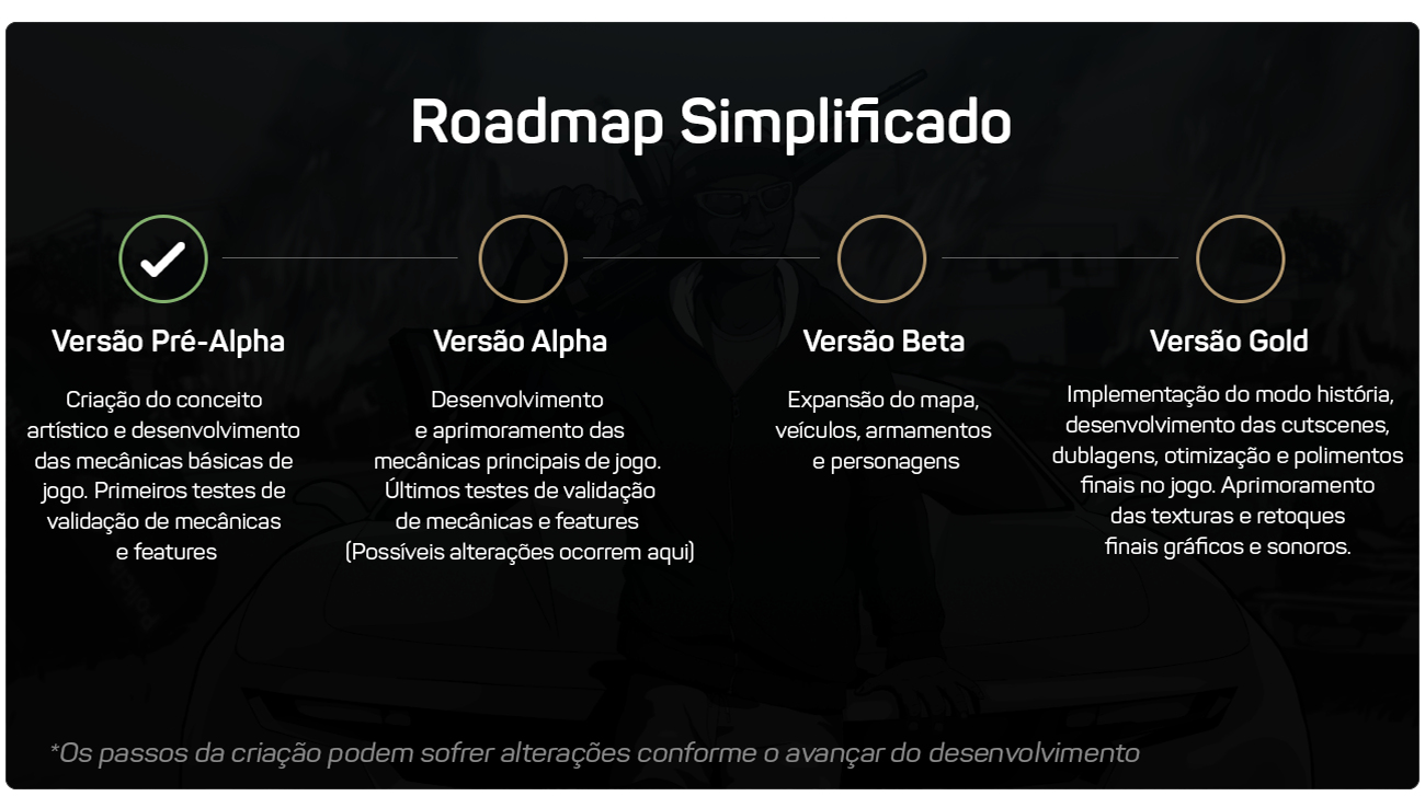 Roadmap Simplificado